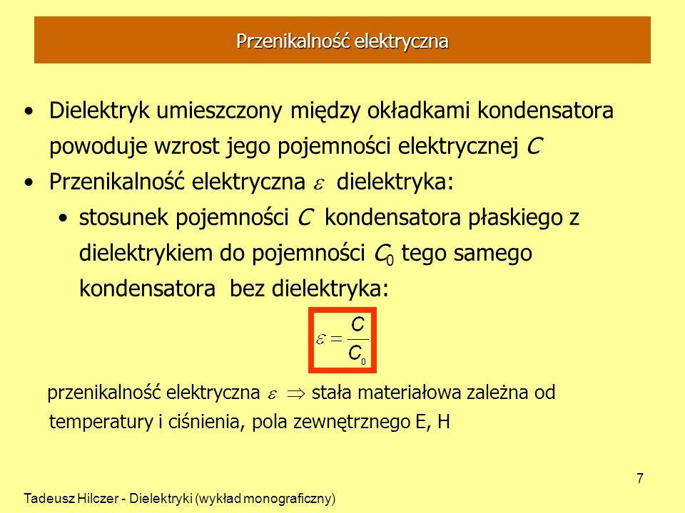 Przenikalność elektryczna