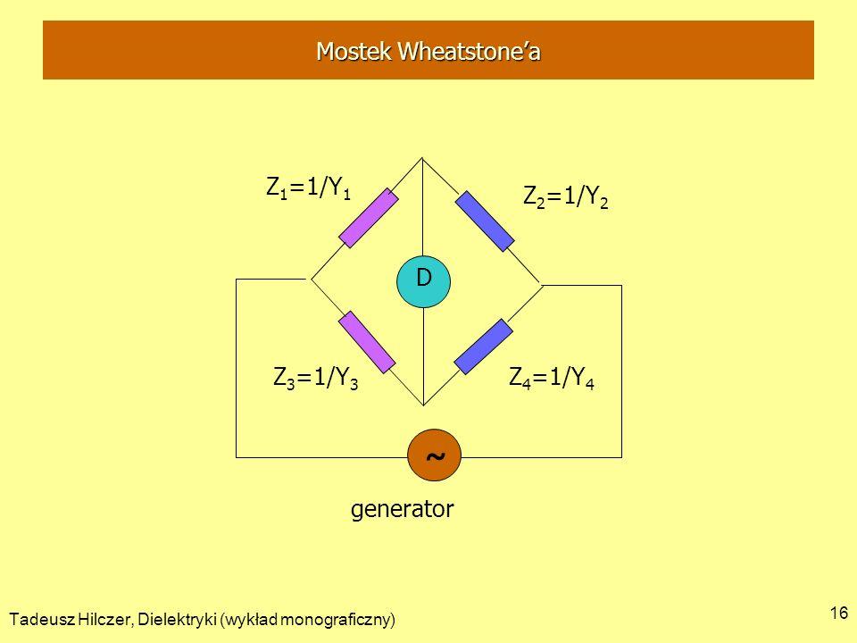 ˜ Mostek Wheatstone'a D generator Z1=1/Y1 Z2=1/Y2 Z3=1/Y3 Z4=1/Y4