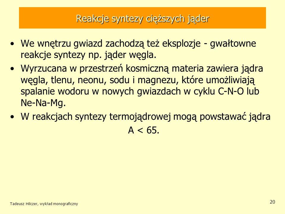 Reakcje syntezy cięższych jąder