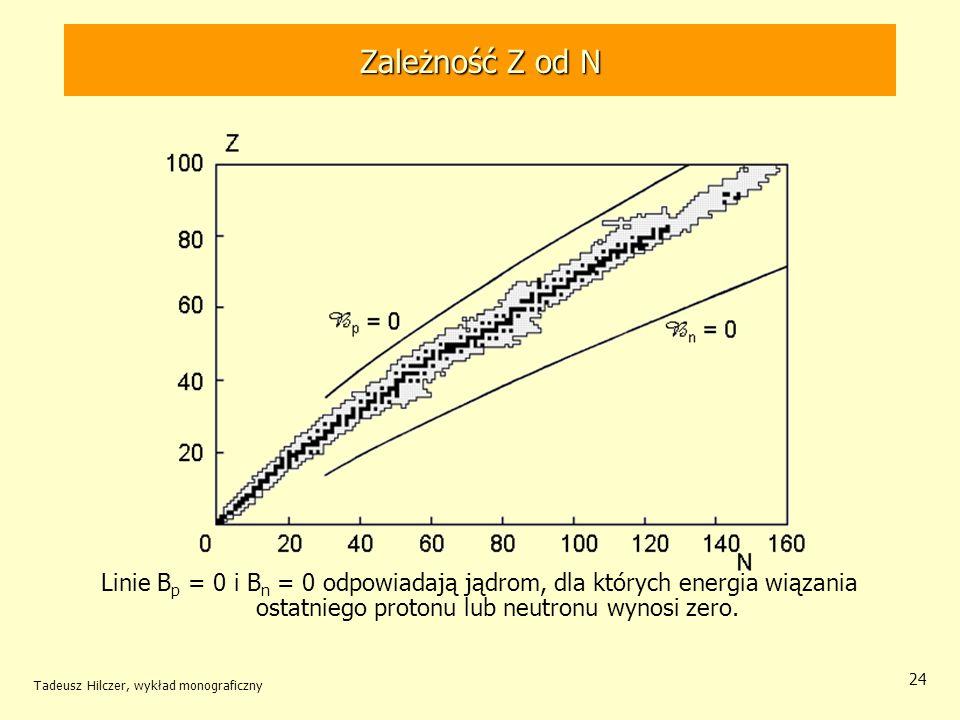 Zależność Z od N Linie Bp = 0 i Bn = 0 odpowiadają jądrom, dla których energia wiązania ostatniego protonu lub neutronu wynosi zero.