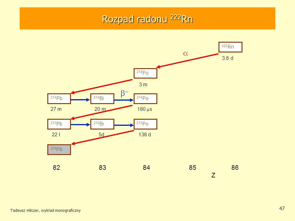 Rozpad radonu 222Rn a b- 82 83 84 85 86 Z 222Rn 210Pb 206Pb 214Pb