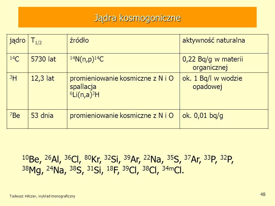 Jądra kosmogoniczne jądro. T1/2. źródło. aktywność naturalna. 14C. 5730 lat. 14N(n,p)14C. 0,22 Bq/g w materii organicznej.