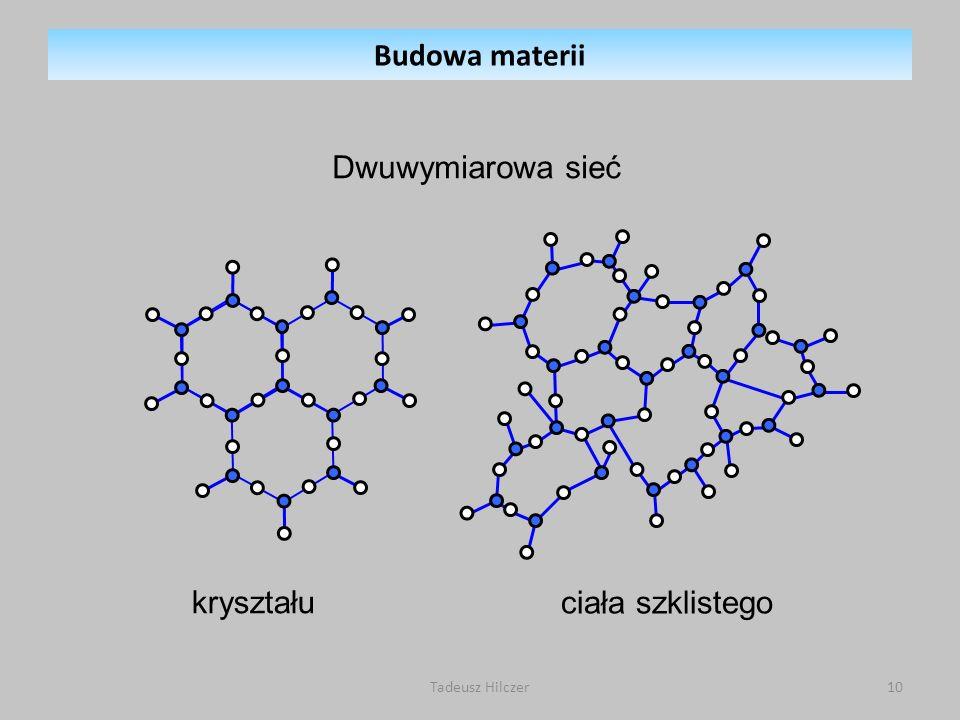 Budowa materii Dwuwymiarowa sieć kryształu ciała szklistego