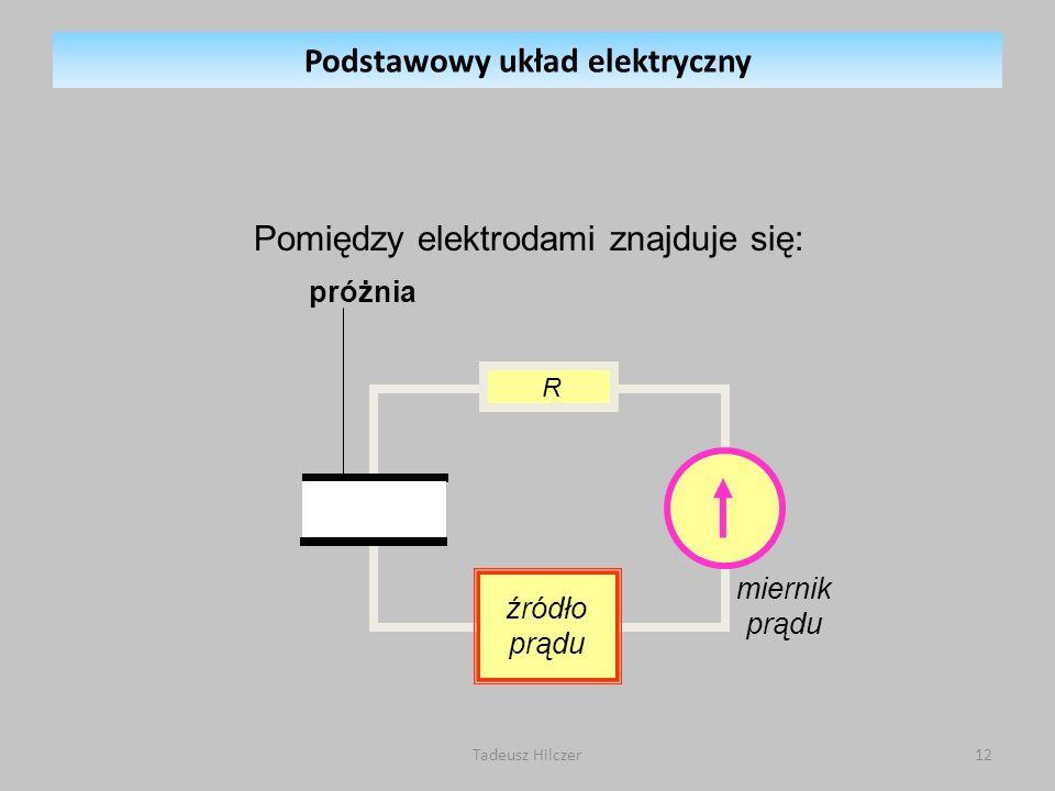 Podstawowy układ elektryczny