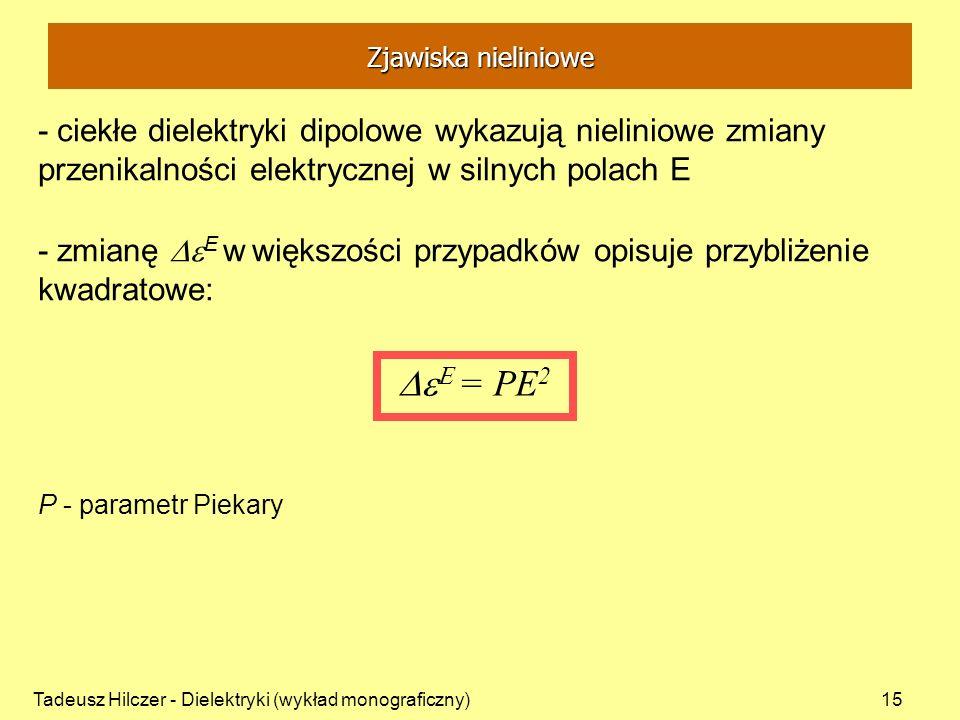 Zjawiska nieliniowe - ciekłe dielektryki dipolowe wykazują nieliniowe zmiany przenikalności elektrycznej w silnych polach E.