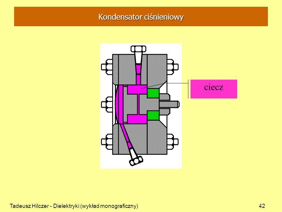 Kondensator ciśnieniowy