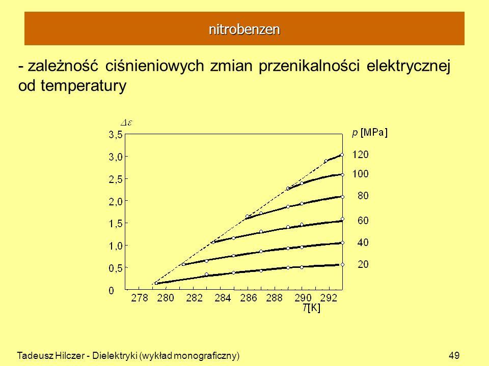 nitrobenzen - zależność ciśnieniowych zmian przenikalności elektrycznej od temperatury.