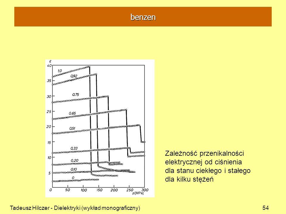 benzen Zależność przenikalności elektrycznej od ciśnienia
