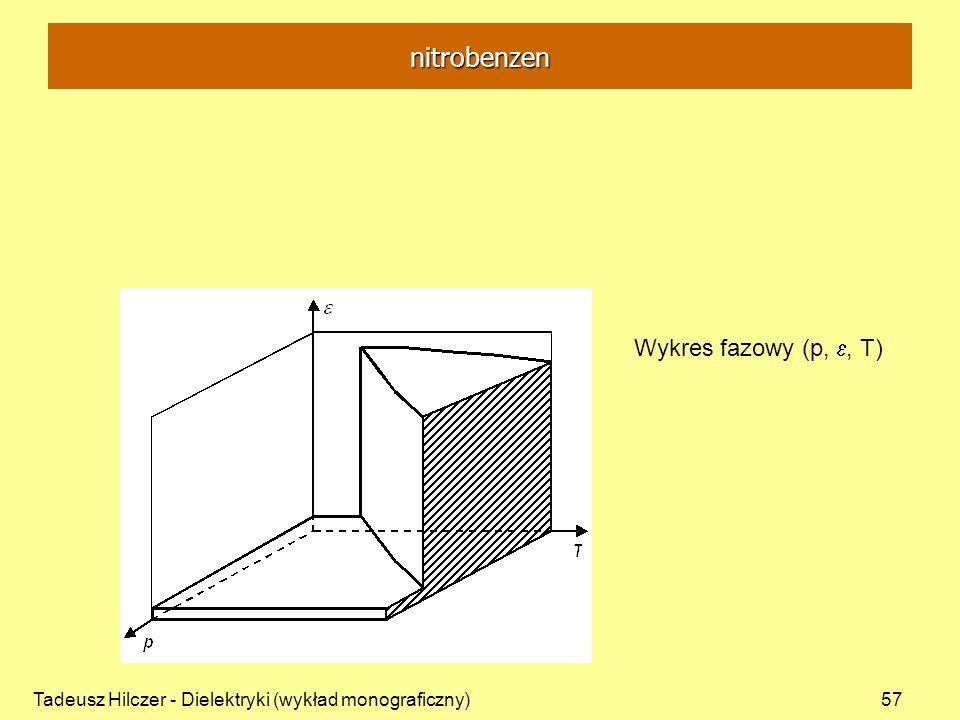 nitrobenzen Wykres fazowy (p, e, T)