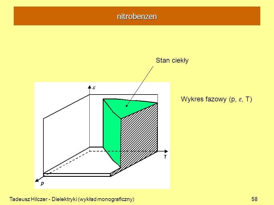nitrobenzen Stan ciekły Wykres fazowy (p, e, T)