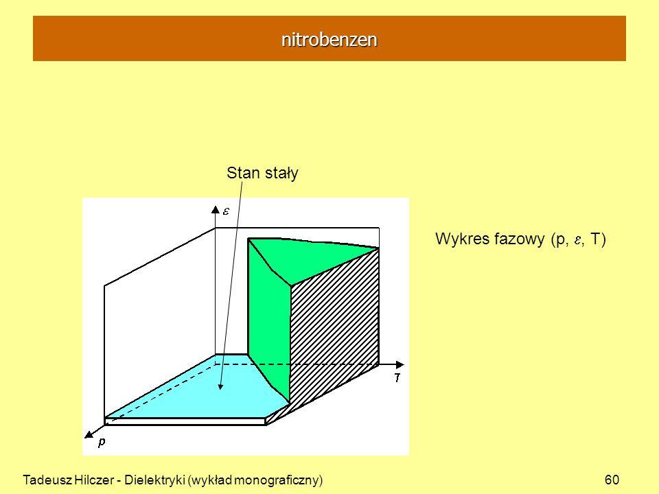 nitrobenzen Stan stały Wykres fazowy (p, e, T)