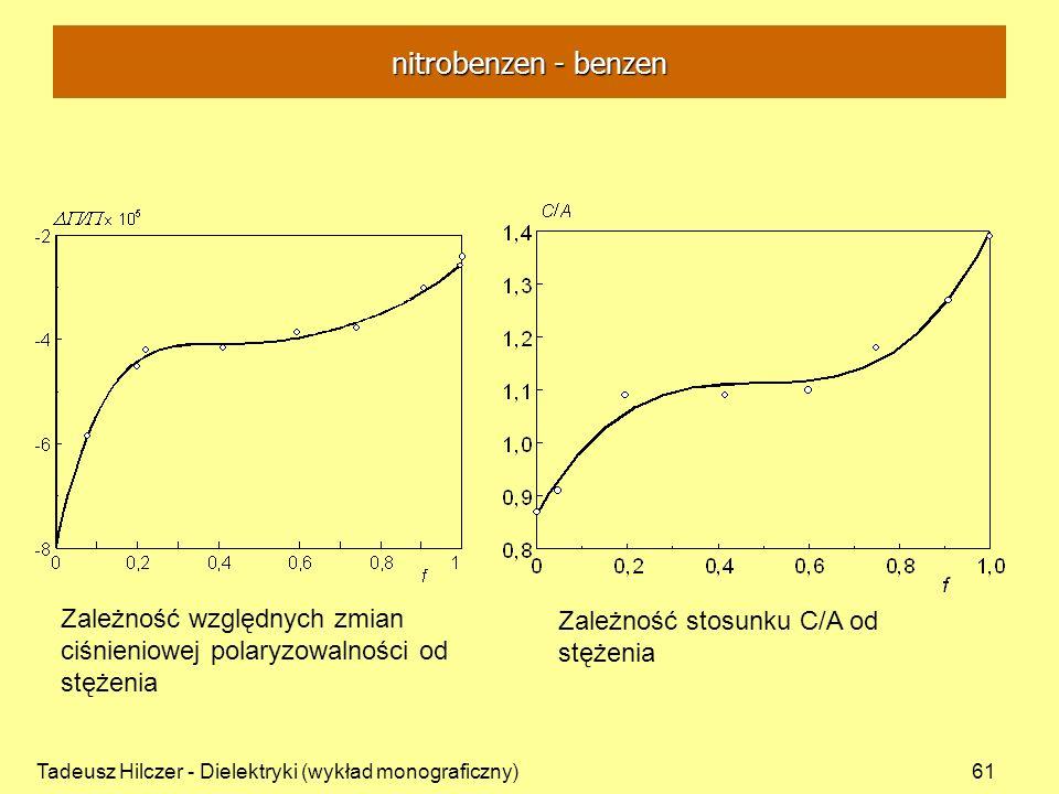 nitrobenzen - benzen Zależność stosunku C/A od stężenia. Zależność względnych zmian ciśnieniowej polaryzowalności od stężenia.