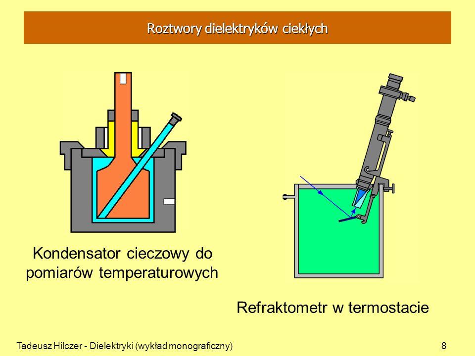 Roztwory dielektryków ciekłych