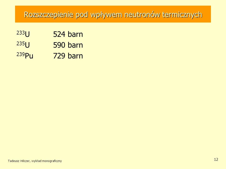 Rozszczepienie pod wpływem neutronów termicznych