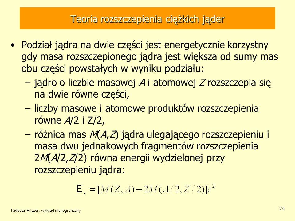 Teoria rozszczepienia ciężkich jąder