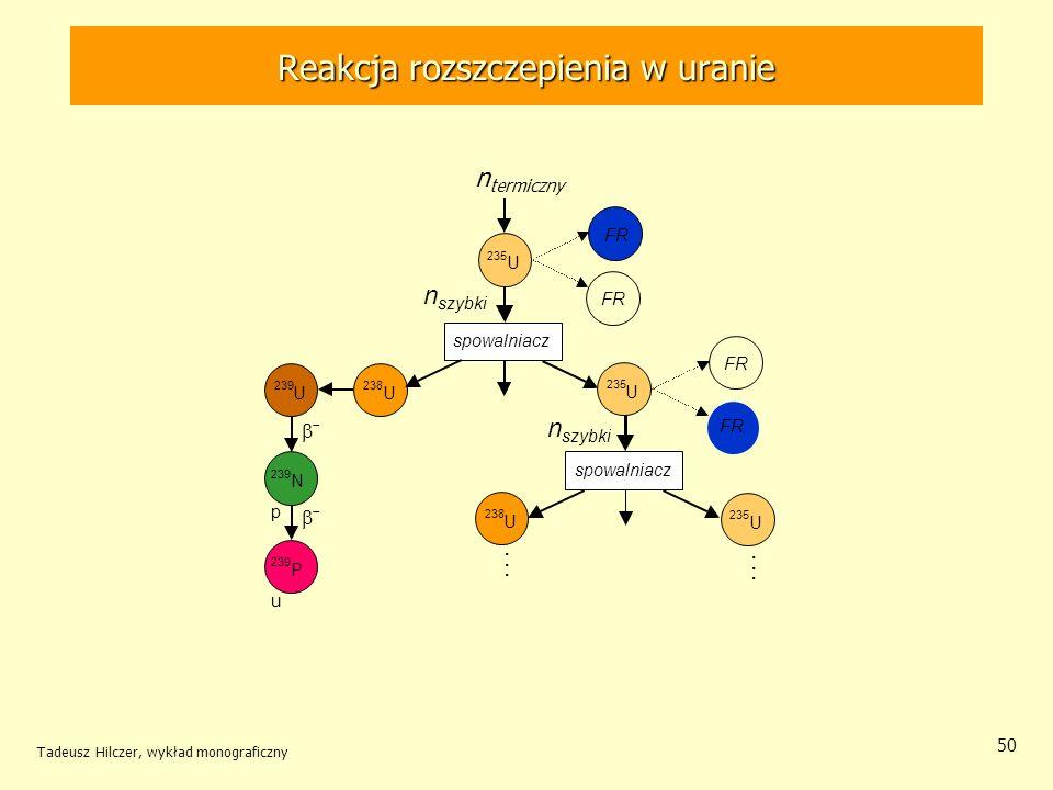 Reakcja rozszczepienia w uranie