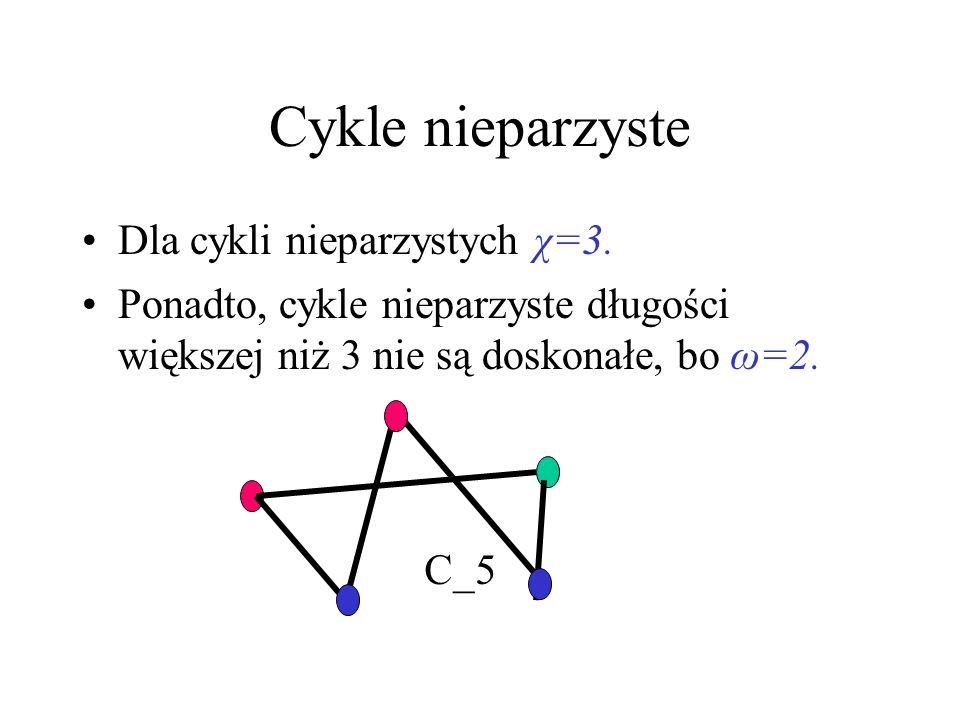 Cykle nieparzyste Dla cykli nieparzystych χ=3.