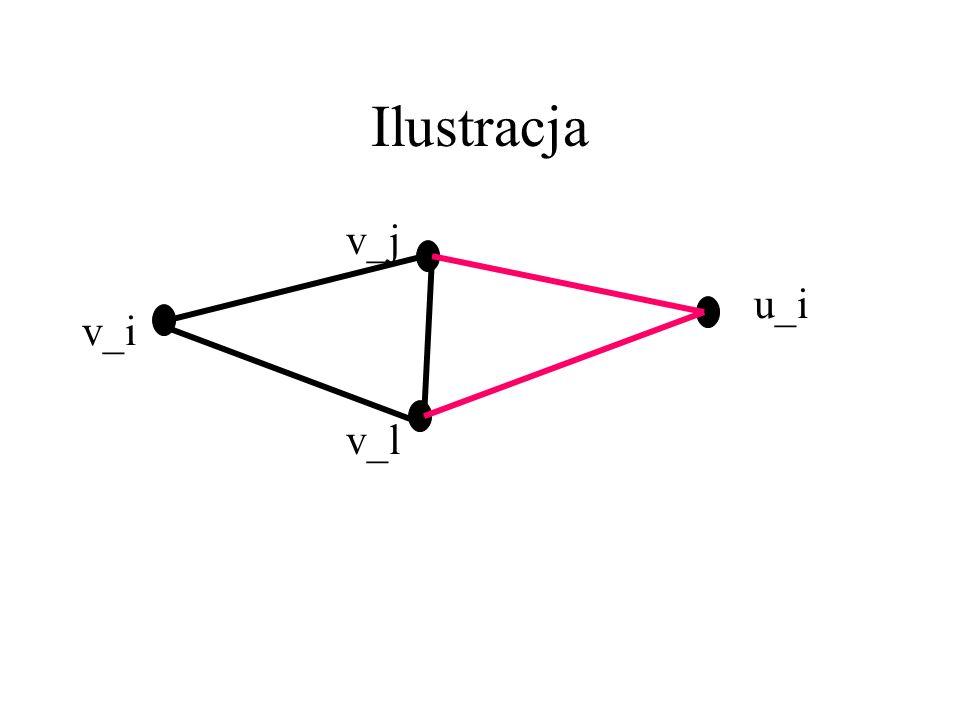Ilustracja v_j u_i v_i v_l