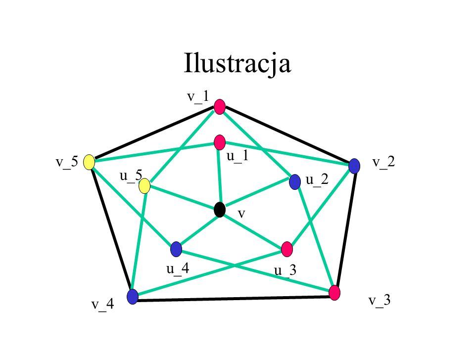 Ilustracja v_1 u_1 v_5 v_2 u_5 u_2 v u_4 u_3 v_3 v_4