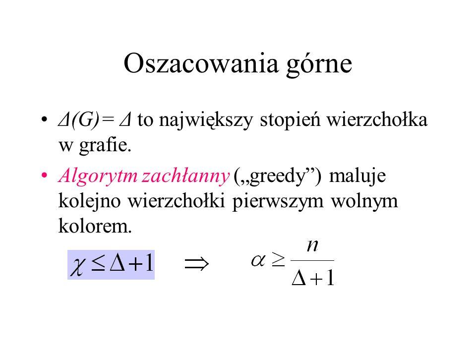 Oszacowania górne Δ(G)= Δ to największy stopień wierzchołka w grafie.