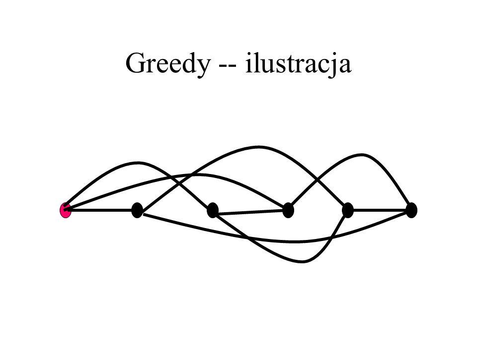 Greedy -- ilustracja
