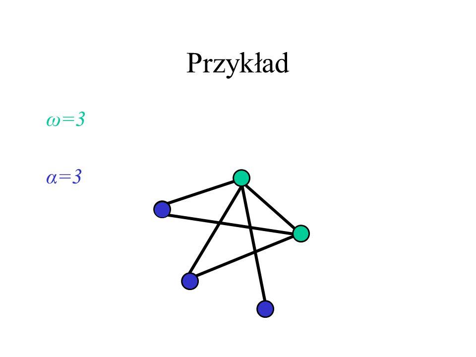 Przykład ω=3 α=3