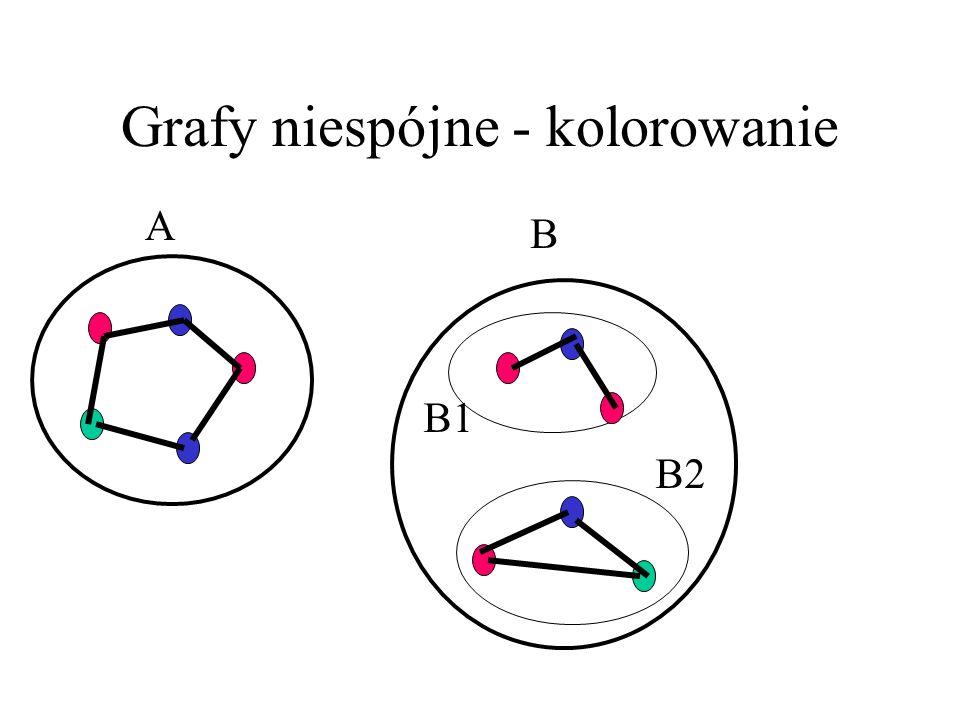 Grafy niespójne - kolorowanie