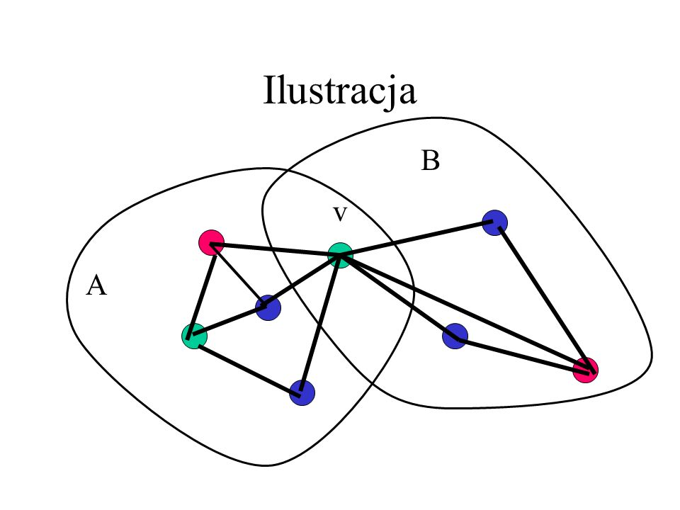 Ilustracja B v A