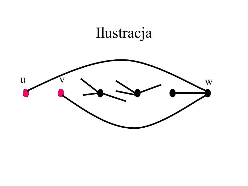 Ilustracja u v w