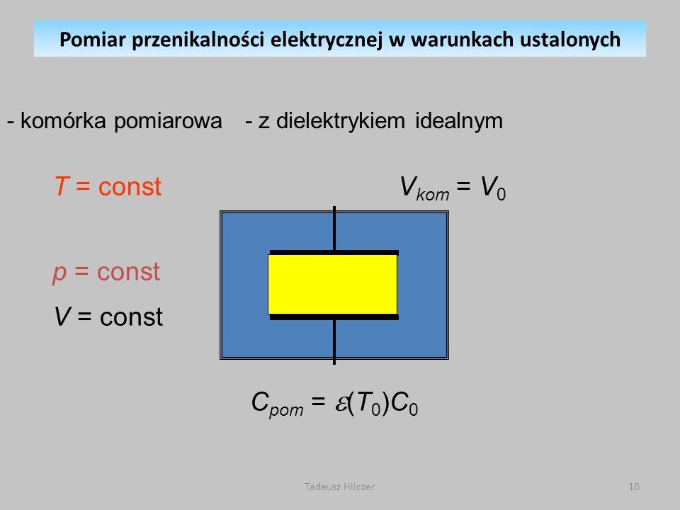 Pomiar przenikalności elektrycznej w warunkach ustalonych