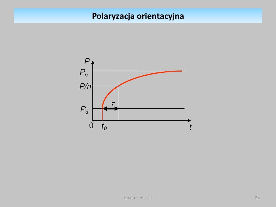 Polaryzacja orientacyjna