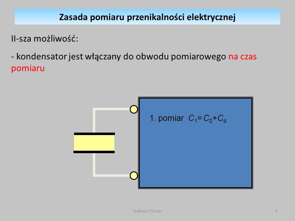 Zasada pomiaru przenikalności elektrycznej