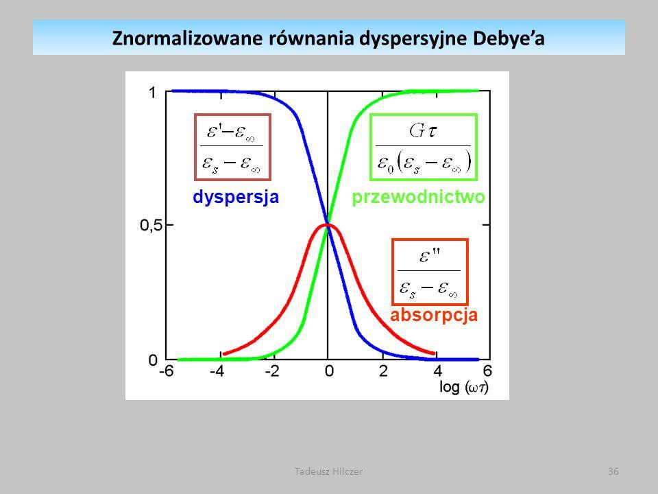 Znormalizowane równania dyspersyjne Debye'a