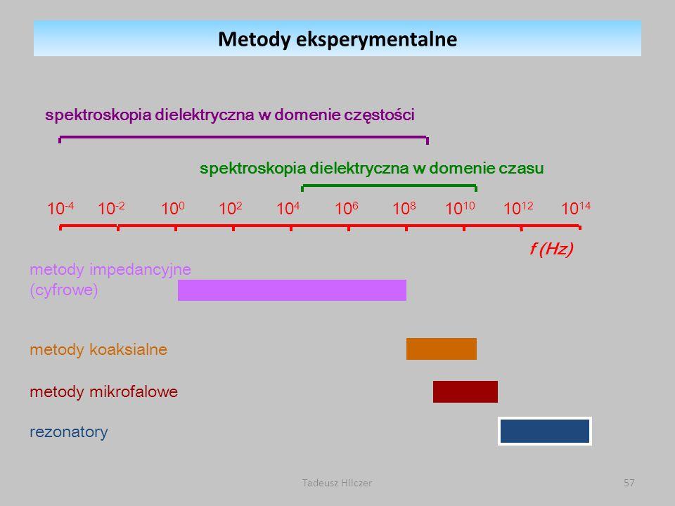 Metody eksperymentalne