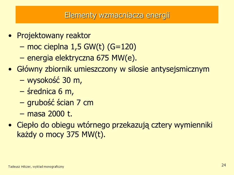Elementy wzmacniacza energii