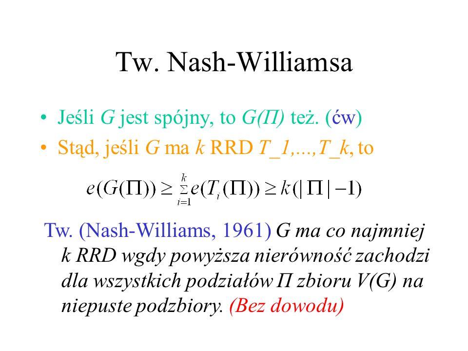 Tw. Nash-Williamsa Jeśli G jest spójny, to G(Π) też. (ćw)