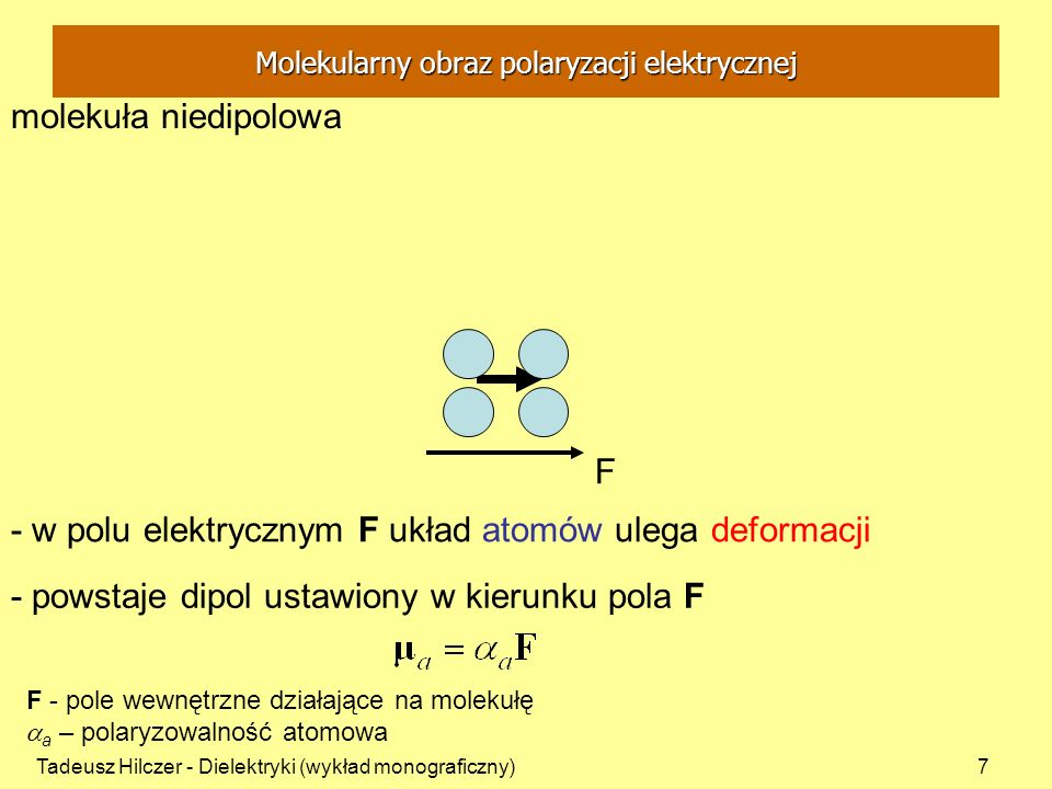 Molekularny obraz polaryzacji elektrycznej