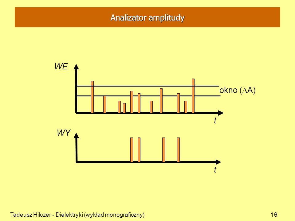 Analizator amplitudy WE okno (DA) t WY t