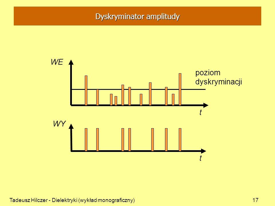 Dyskryminator amplitudy