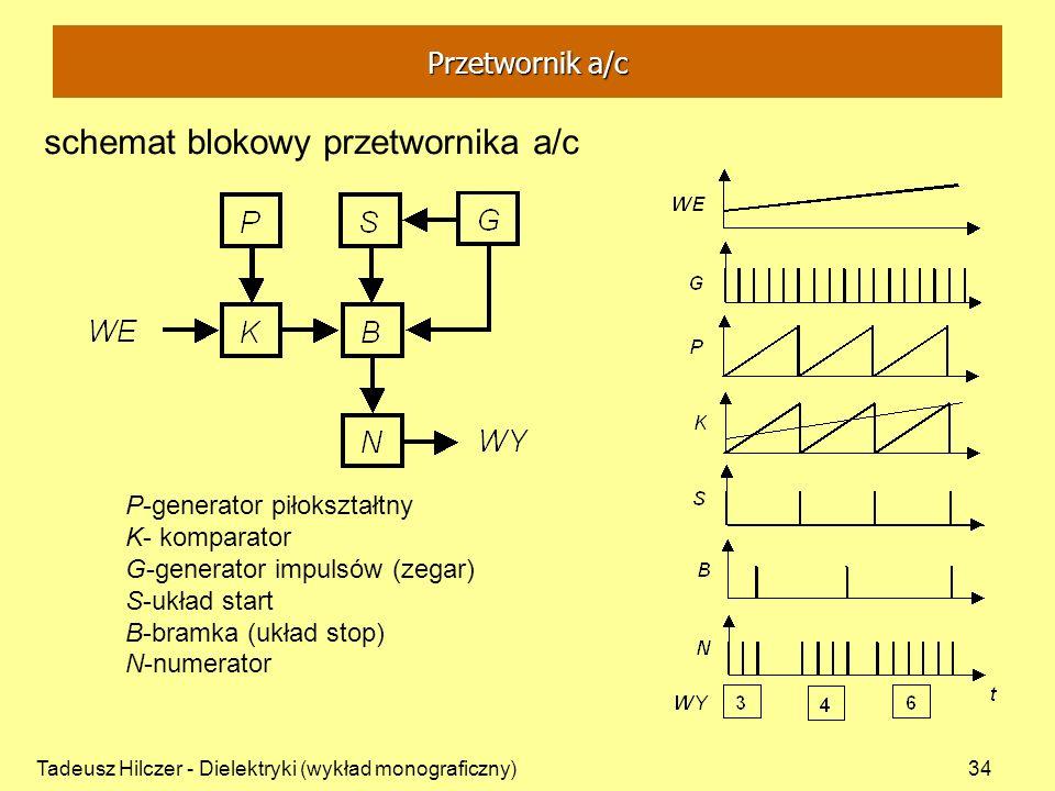 schemat blokowy przetwornika a/c