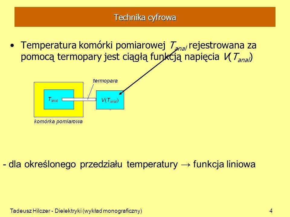 - dla określonego przedziału temperatury → funkcja liniowa