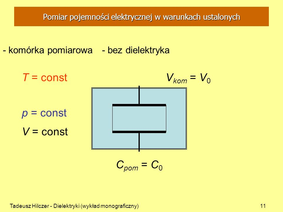 Pomiar pojemności elektrycznej w warunkach ustalonych