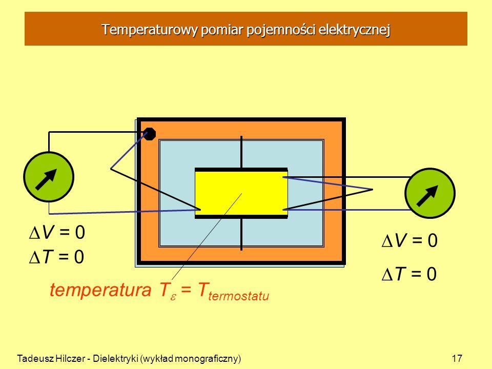 Temperaturowy pomiar pojemności elektrycznej