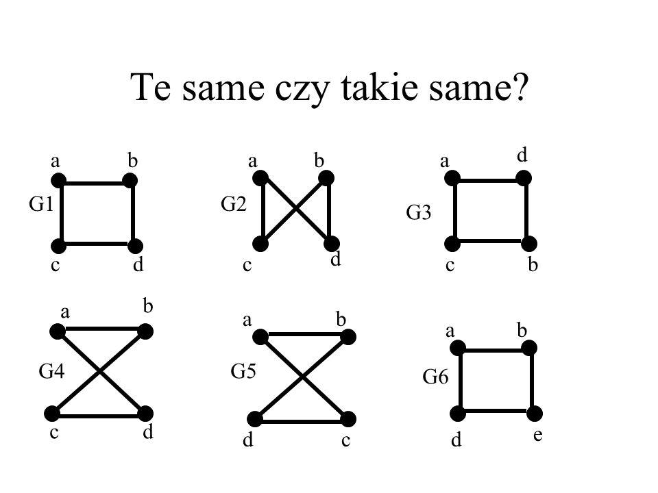 Te same czy takie same a d c b G3 a b c d G1 a b c d G2 a b c d G4 a
