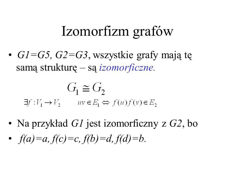 Izomorfizm grafów G1=G5, G2=G3, wszystkie grafy mają tę