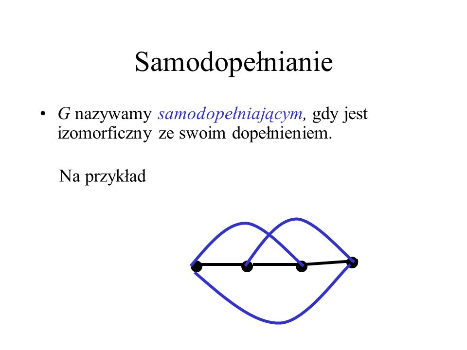 Samodopełnianie G nazywamy samodopełniającym, gdy jest izomorficzny ze swoim dopełnieniem.