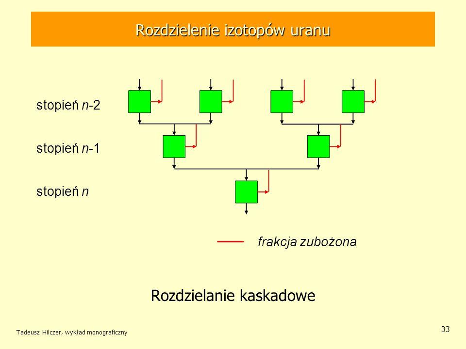 Rozdzielenie izotopów uranu