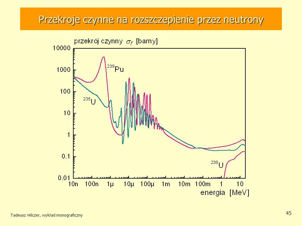 Przekroje czynne na rozszczepienie przez neutrony