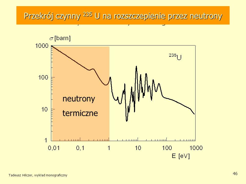 Przekrój czynny 235 U na rozszczepienie przez neutrony