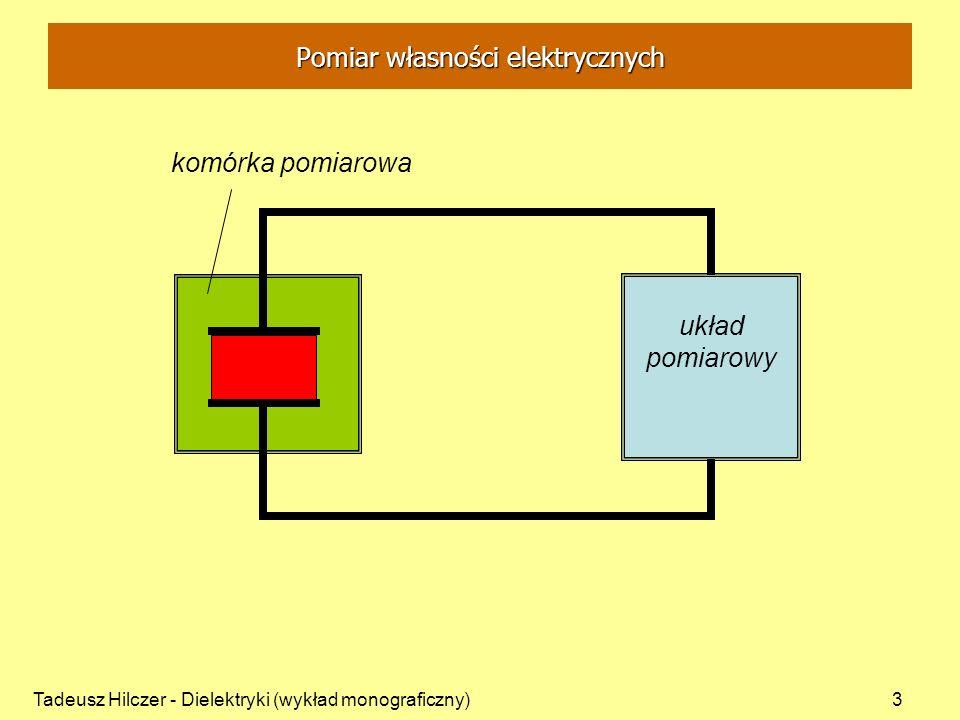 Pomiar własności elektrycznych